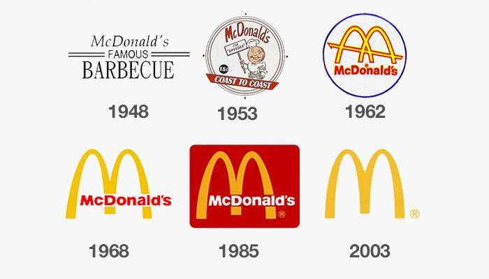 mcdonalds eski logoları