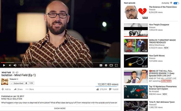 Youtube ile kazanma