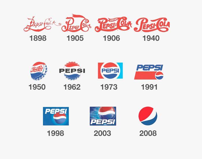 pepsi eski logolar