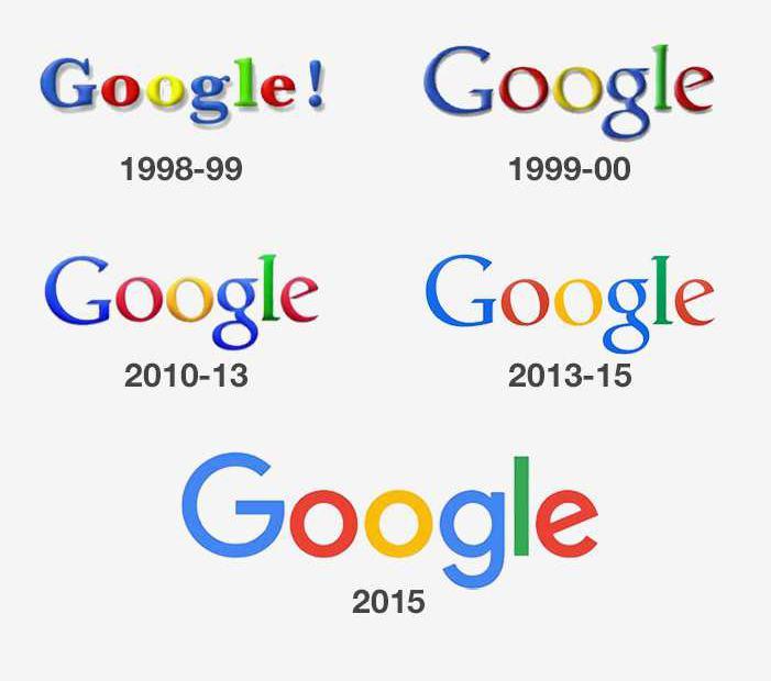 google eski logoları